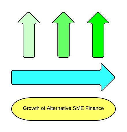 Alternative SME Finance