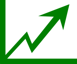 Ideas To Increase Profit Margin Lime Consultancy