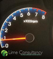 dashboard commercial lending, SME KPIs