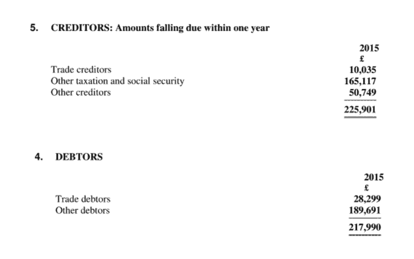 other creditors other debtors