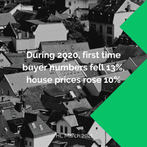 buy to let first time buyers