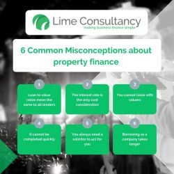 Property finance misconceptions