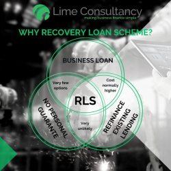recovery loan scheme venn diagram
